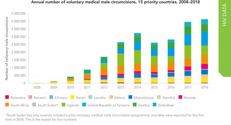 MMC_Global_AIDS_Update_2019-web-carousel