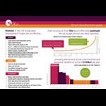 CCC Post 2015 SDG Analysis