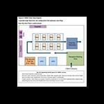 Figure 4: VMMC Client Flow Diagram