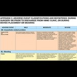 Adverse Event Action Guide for Voluntary Medical Male Circumcision by Surgery or Device (Appendix 3: Adverse Event Classifications and Definitions)