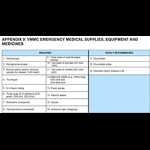 Adverse Event Action Guide for Voluntary Medical Male Circumcision by Surgery or Device (Appendix 9: VMMC Emergency Medical Supplies, Equipment and Medicines)