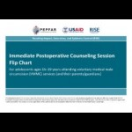 thumbnail_3_VMMC Immediate Postoperative Counseling Session Flip Chart