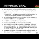 thumbnail_Acceptability_ShangRIng_Kenya-Malawi-Zambia