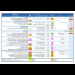 thumbnail_Ethiopia-Scorecard-HIV-prevention-2020-Final