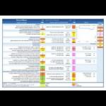 thumbnail_Mozambique-Scorecard-HIV-prevention-2020-Final