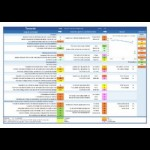 thumbnail_Tanzania-Scorecard-HIV-prevention-2020-Final