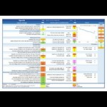 thumbnail_Uganda-Scorecard-HIV-prevention-2020-Final