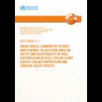 thumbnail_WHO_VMMC_GL_2020_Annex4_1